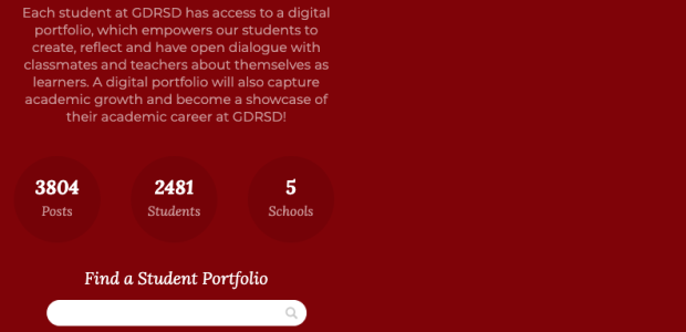 Calling All Departments: A Case for Digital Portfolios